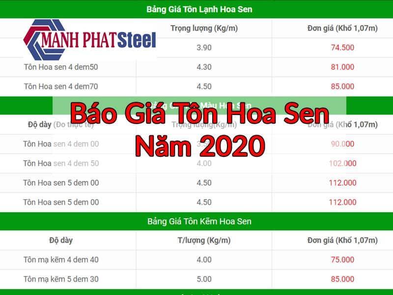 Báo giá tôn hoa sen năm 2020