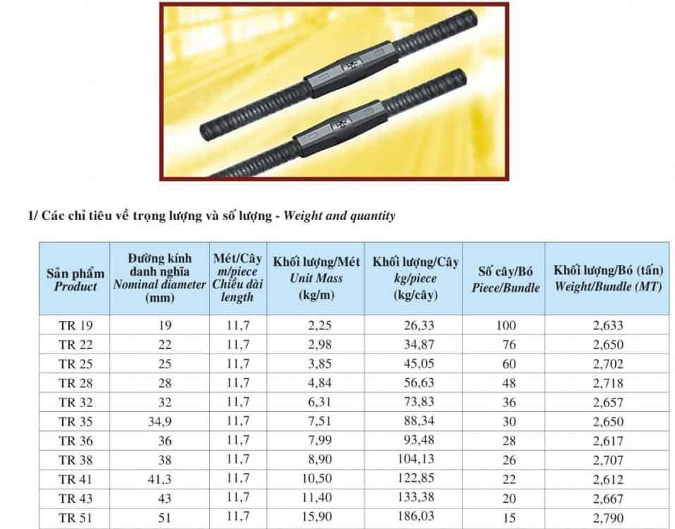kích thước trọng lượng thép gân ren việt nhật